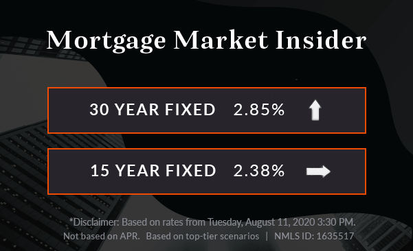 have mortgage rates hit rock bottom already?