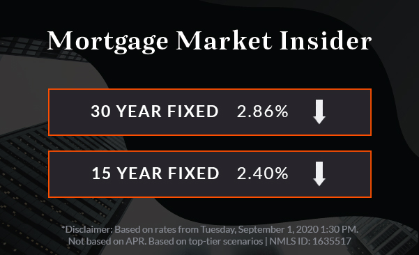 Mortgage Market Insider Weekly Rates Update Sep 1, 2020