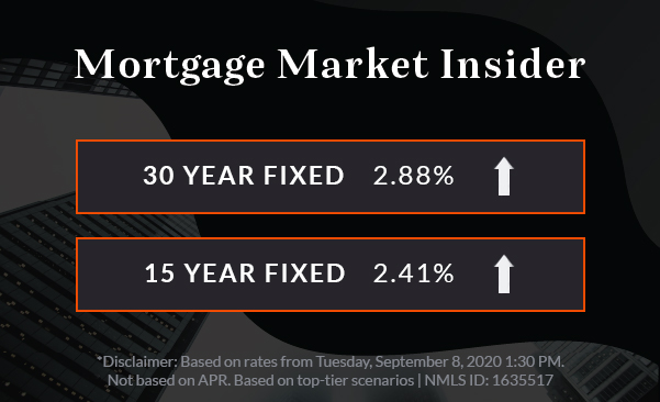 Mortgage Market Insider Weekly Rates Update Sep 8, 2020