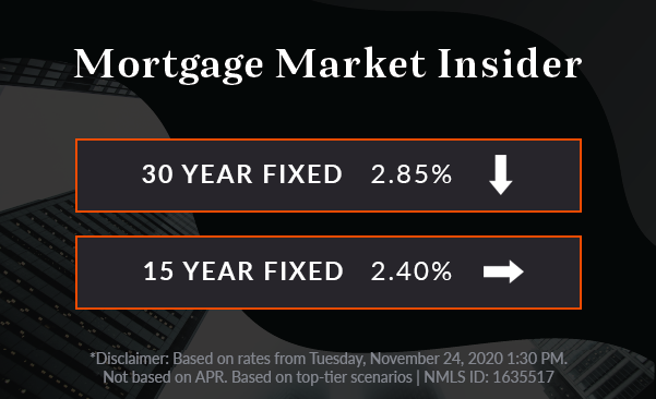 Rates hit new lows for the 13th time this year