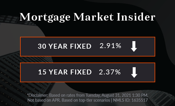 Rates back at August lows